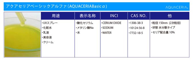 酸化セリウム